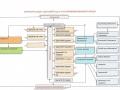 analiz_godovogo_plana_202005