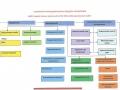 analiz_godovogo_plana_202006