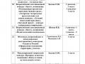 analiz_uchastiya_v_konkursah2018-2