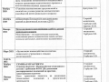 godovoi_plan_2020-17