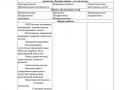 osnovnaya_obsheobrazovatelnaya_programma-035