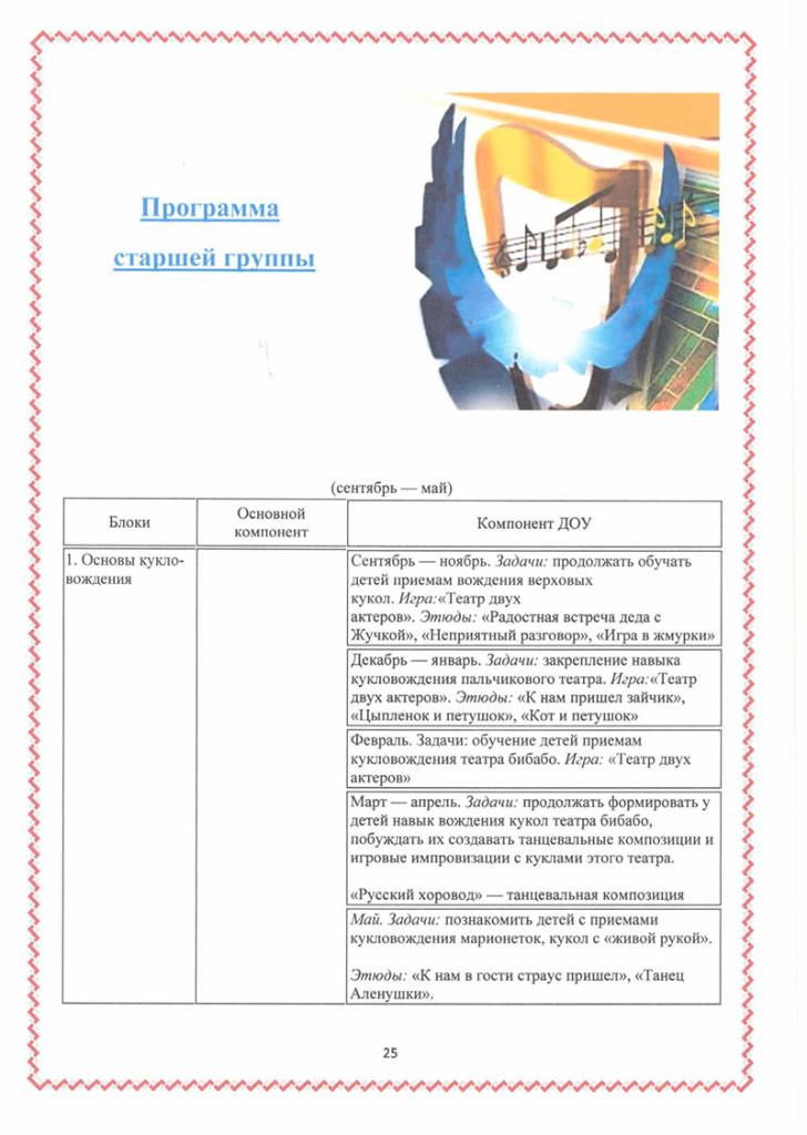 programma_buratino_2018-25