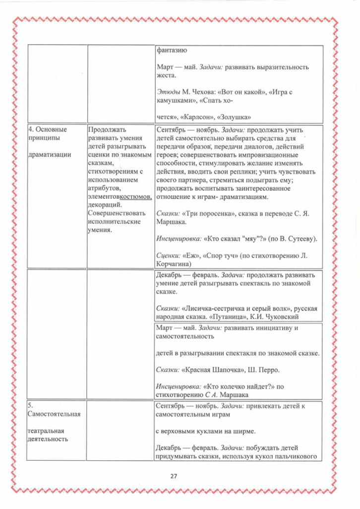programma_buratino_2018-27