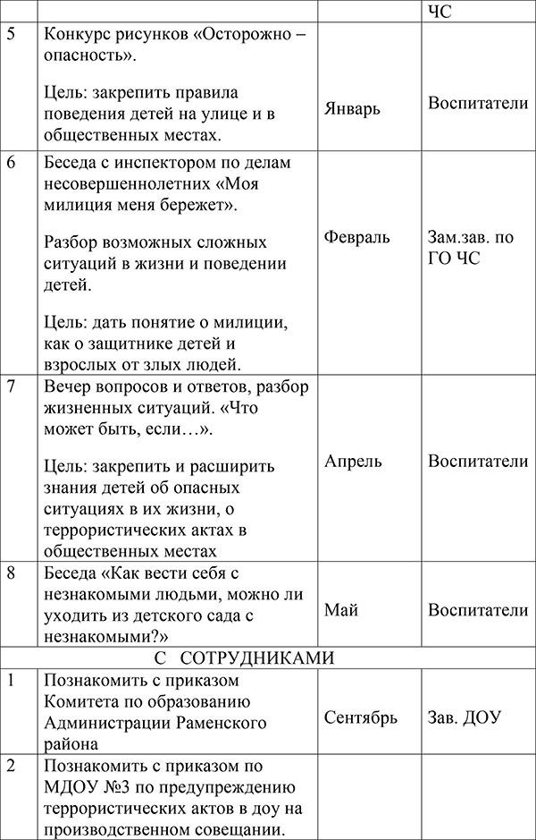 plan_raboti_antiter_gr_2016-2
