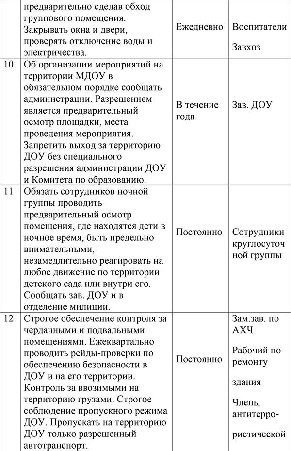 plan_raboti_antiter_gr_2016-4