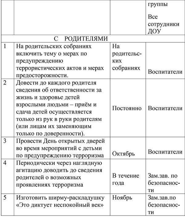 plan_raboti_antiter_gr_2016-5