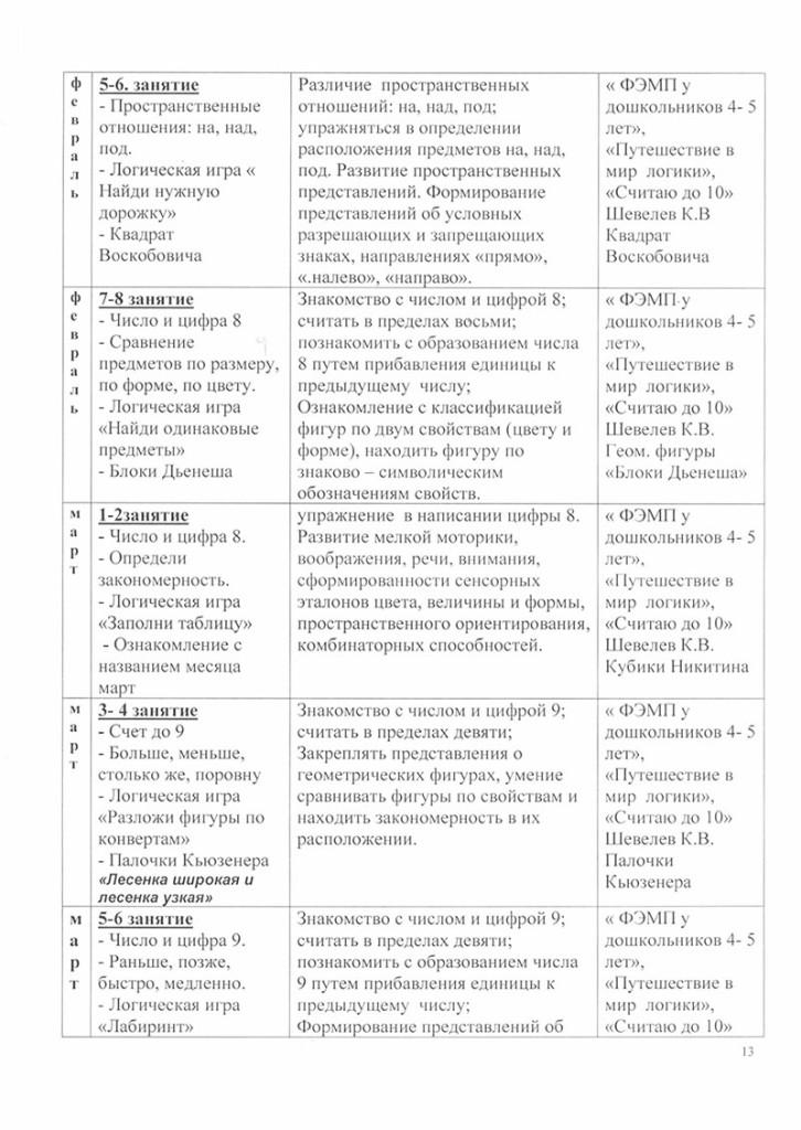 programma_unii_matematik_2018-19