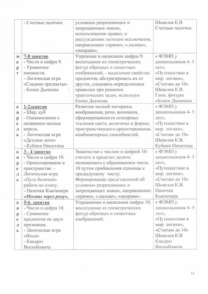 programma_unii_matematik_2018-20