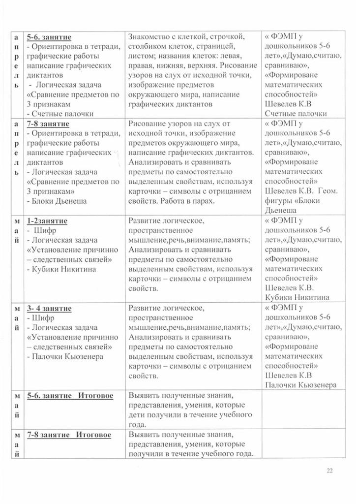 programma_unii_matematik_2018-28