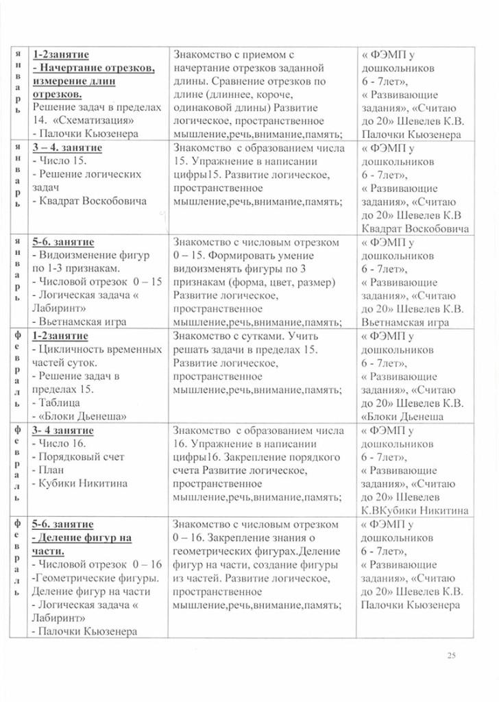 programma_unii_matematik_2018-31