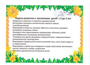 zadach_razvitiya_i_vospitaniya_gr2_2018