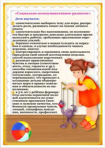 10gr_vozrast_osobennosti_detei_6-7_let_4_2018
