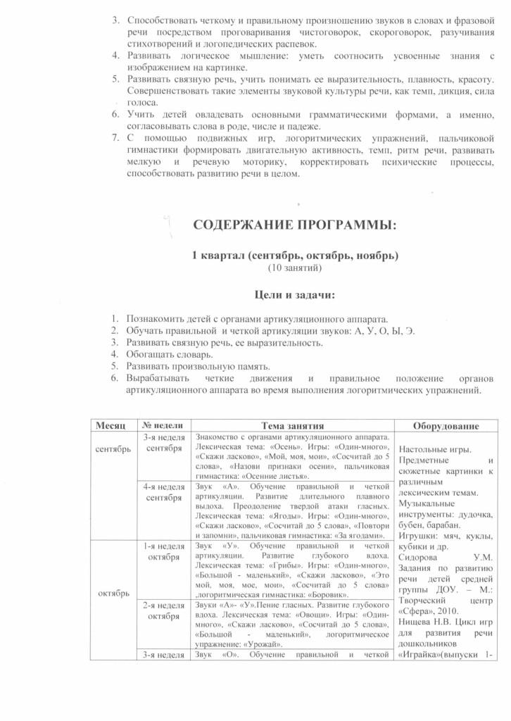 programma_soc_ped_napravlennosi_govorushka_2018.pdf-3