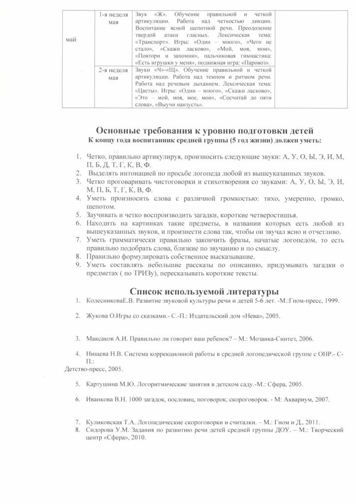 programma_soc_ped_napravlennosi_govorushka_2018.pdf-7