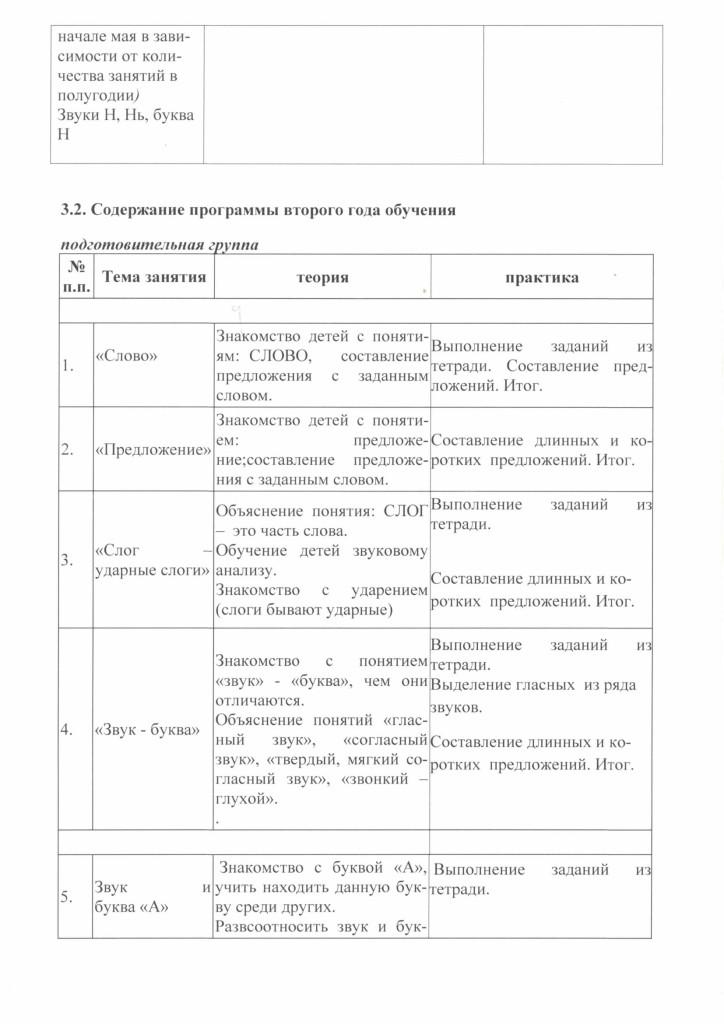 programma_soc_ped_napravlennosi_gramoteika_2018-13