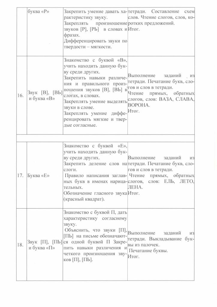 programma_soc_ped_napravlennosi_gramoteika_2018-16