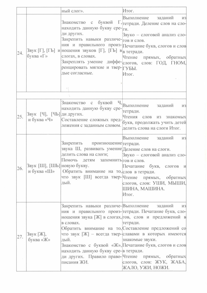 programma_soc_ped_napravlennosi_gramoteika_2018-18