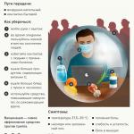 грипп-плакат